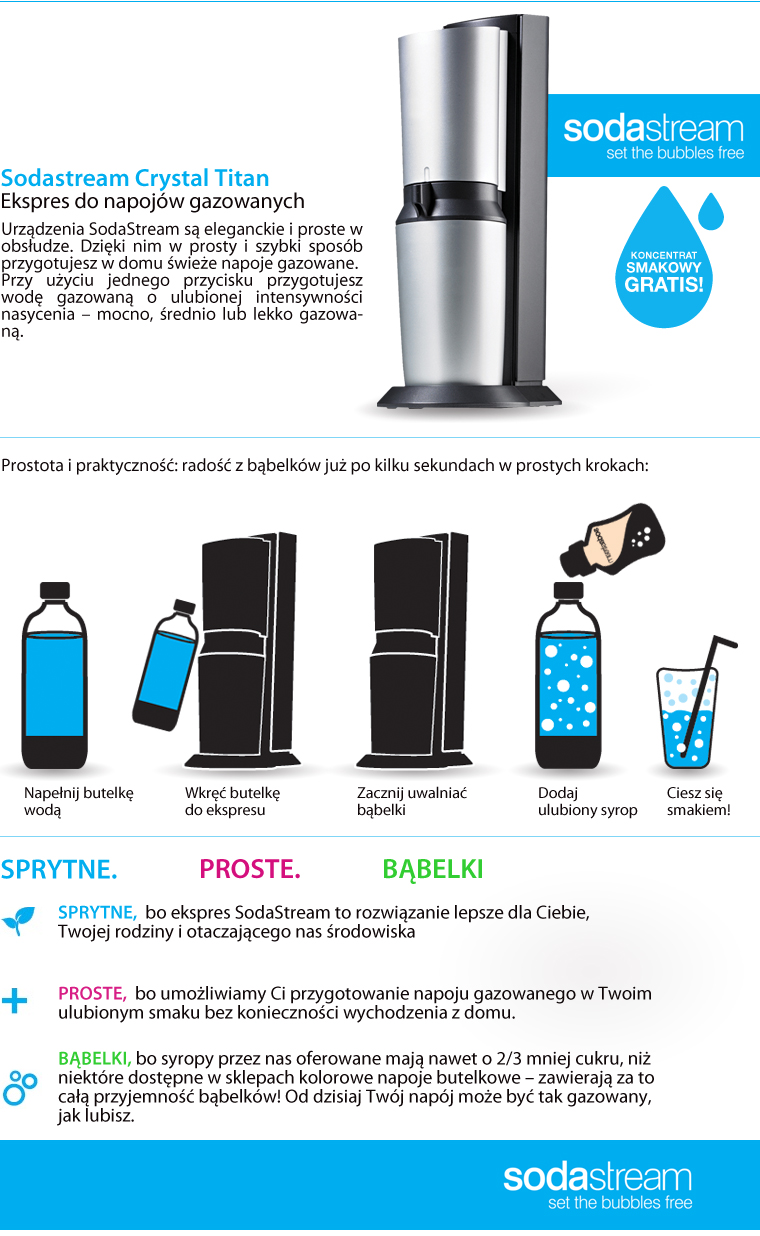 Sodastream crystal saturator do wody