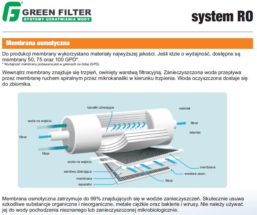 Ro6 filtr osmozy, membrana Ro działanie,