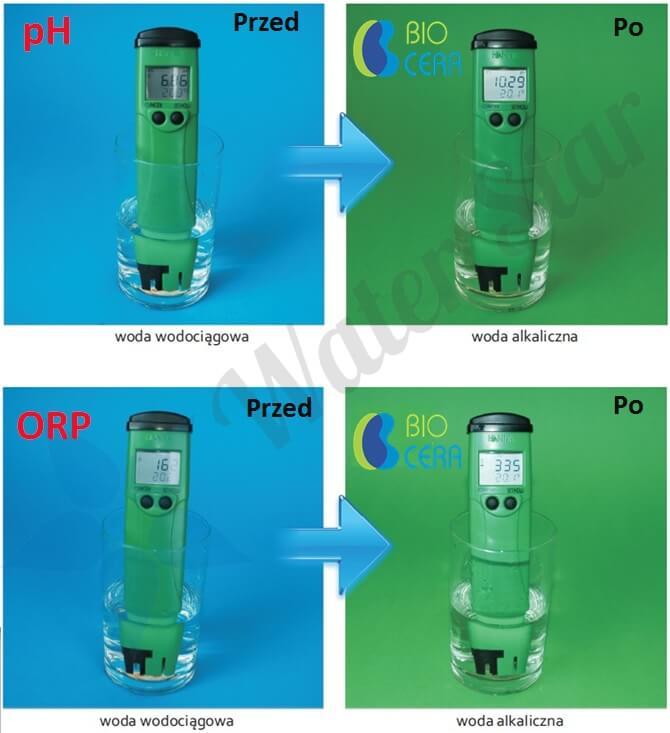 Wkład jonizujący alkalizujący Biocera do wody RO osmoza