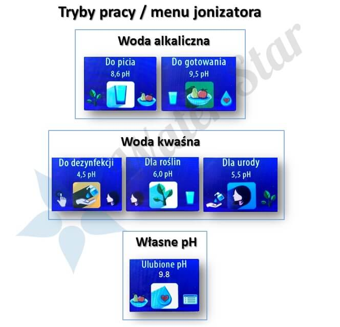 Aquator model 2017 menu, Aquator nowy model 2017